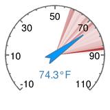 Lehi Weather